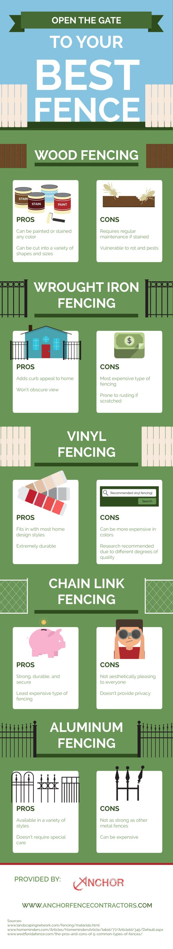 Fence Infographic